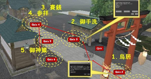 稲葉光行先生が取り組んでいる「神社参拝ゲーム」